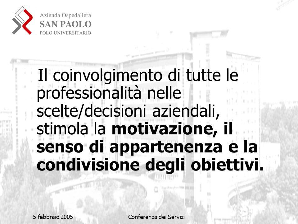 5 febbraio 2005Conferenza dei Servizi Il coinvolgimento di tutte le professionalità nelle scelte/decisioni aziendali, stimola la motivazione, il senso di appartenenza e la condivisione degli obiettivi.