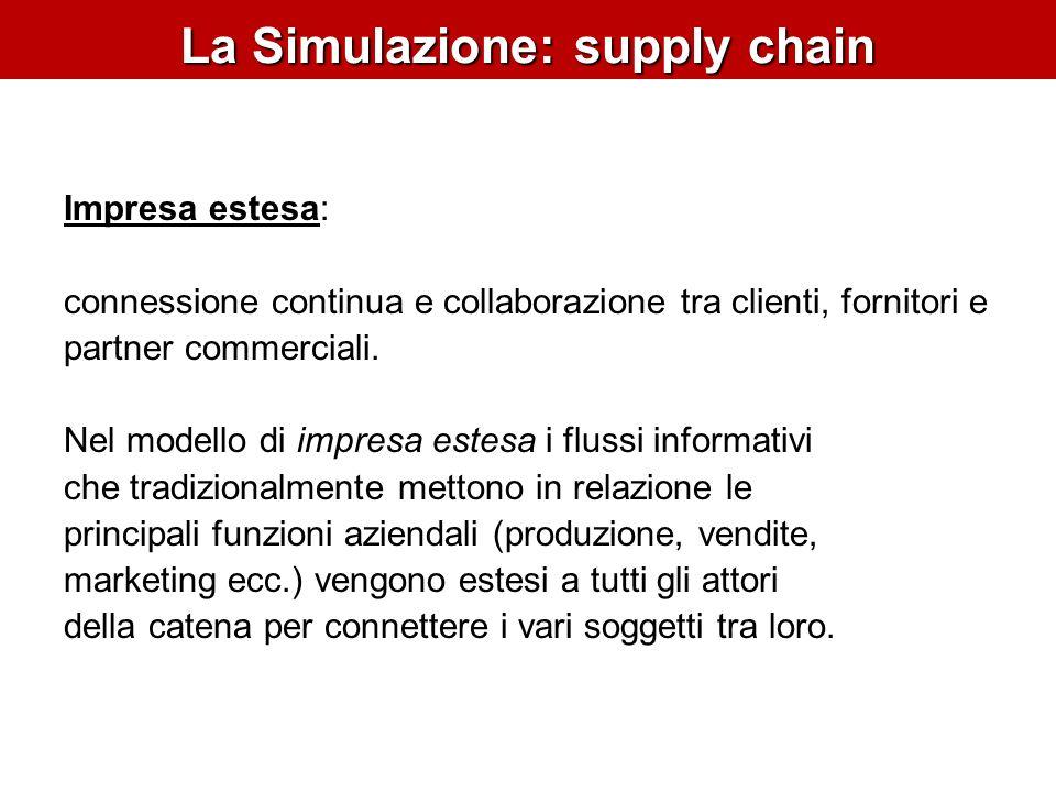 La Simulazione: supply chain Impresa estesa: connessione continua e collaborazione tra clienti, fornitori e partner commerciali. Nel modello di impres