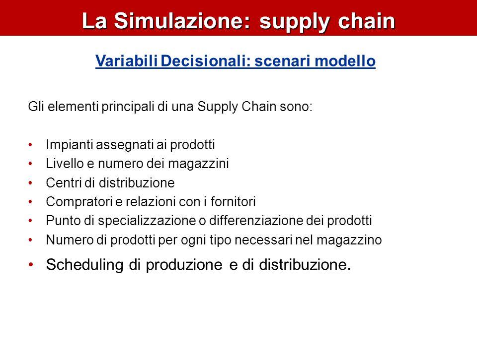 La Simulazione: supply chain Gli elementi principali di una Supply Chain sono: Impianti assegnati ai prodotti Livello e numero dei magazzini Centri di