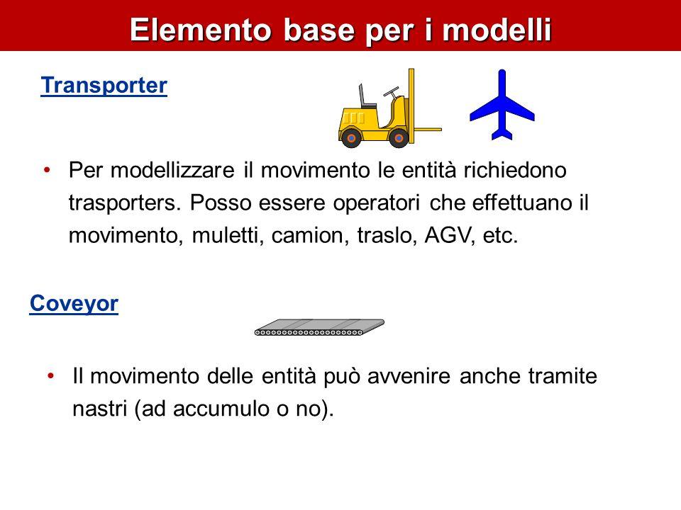 Elemento base per i modelli Transporter Per modellizzare il movimento le entità richiedono trasporters. Posso essere operatori che effettuano il movim