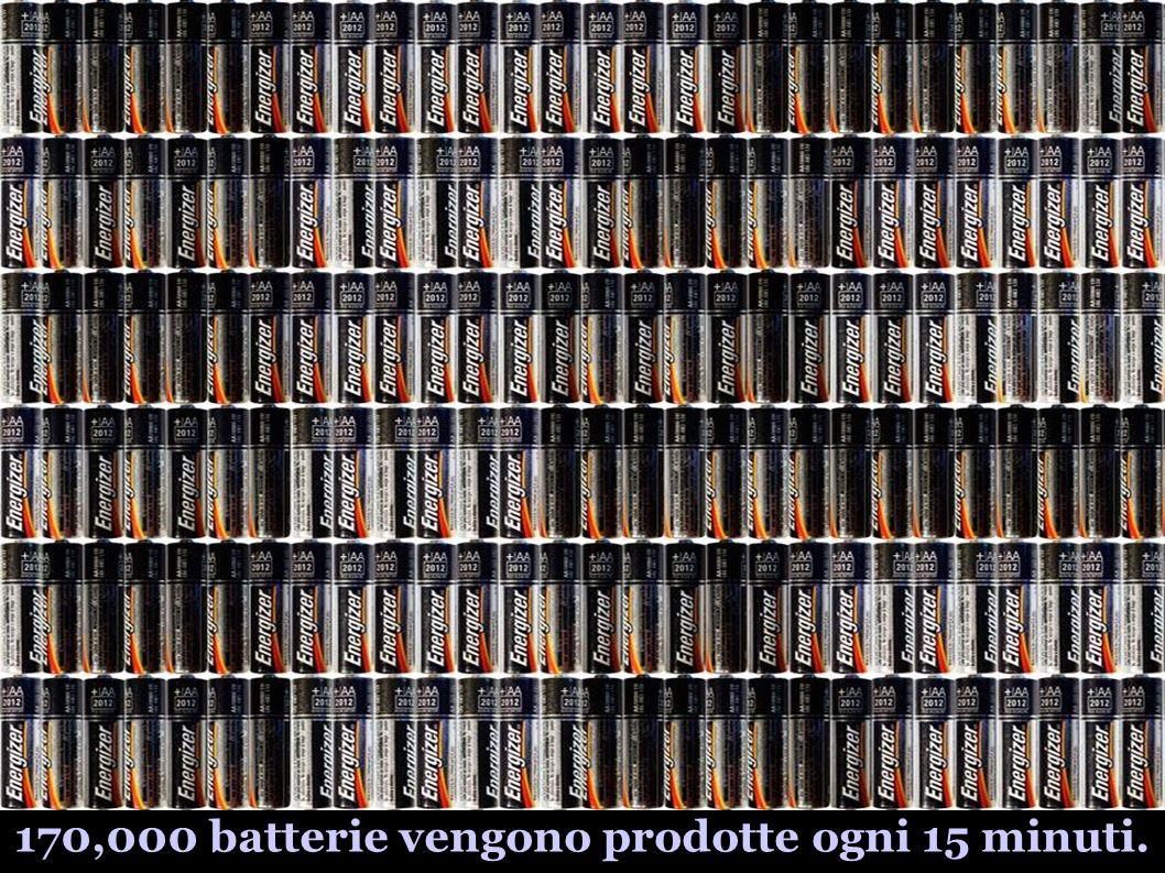 170,000 batterie vengono prodotte ogni 15 minuti.