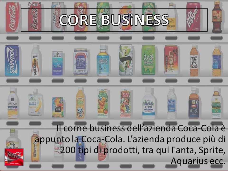 Il corne business dellazienda Coca-Cola è appunto la Coca-Cola. Lazienda produce più di 200 tipi di prodotti, tra qui Fanta, Sprite, Aquarius ecc.