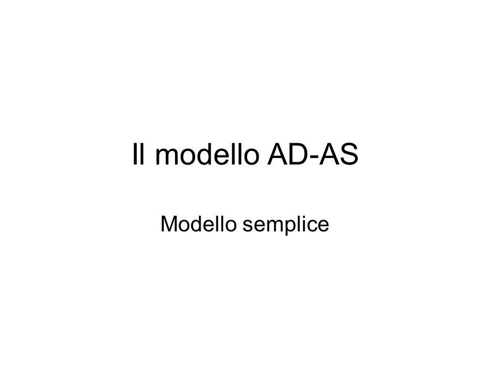Il modello AD-AS Modello semplice