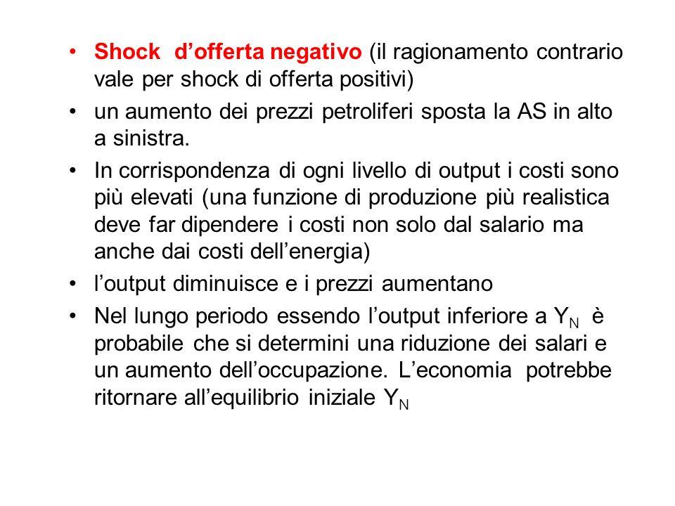 Il modello AD-AS è importante per valutare gli effetti di shock di domanda e di offerta sulloutput e sui prezzi. Dagli anni Trenta fino agli anni 70 g