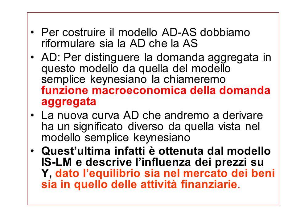 Per costruire il modello AD-AS dobbiamo riformulare sia la AD che la AS AD: Per distinguere la domanda aggregata in questo modello da quella del modello semplice keynesiano la chiameremo funzione macroeconomica della domanda aggregata La nuova curva AD che andremo a derivare ha un significato diverso da quella vista nel modello semplice keynesiano Questultima infatti è ottenuta dal modello IS-LM e descrive linfluenza dei prezzi su Y, dato lequilibrio sia nel mercato dei beni sia in quello delle attività finanziarie.