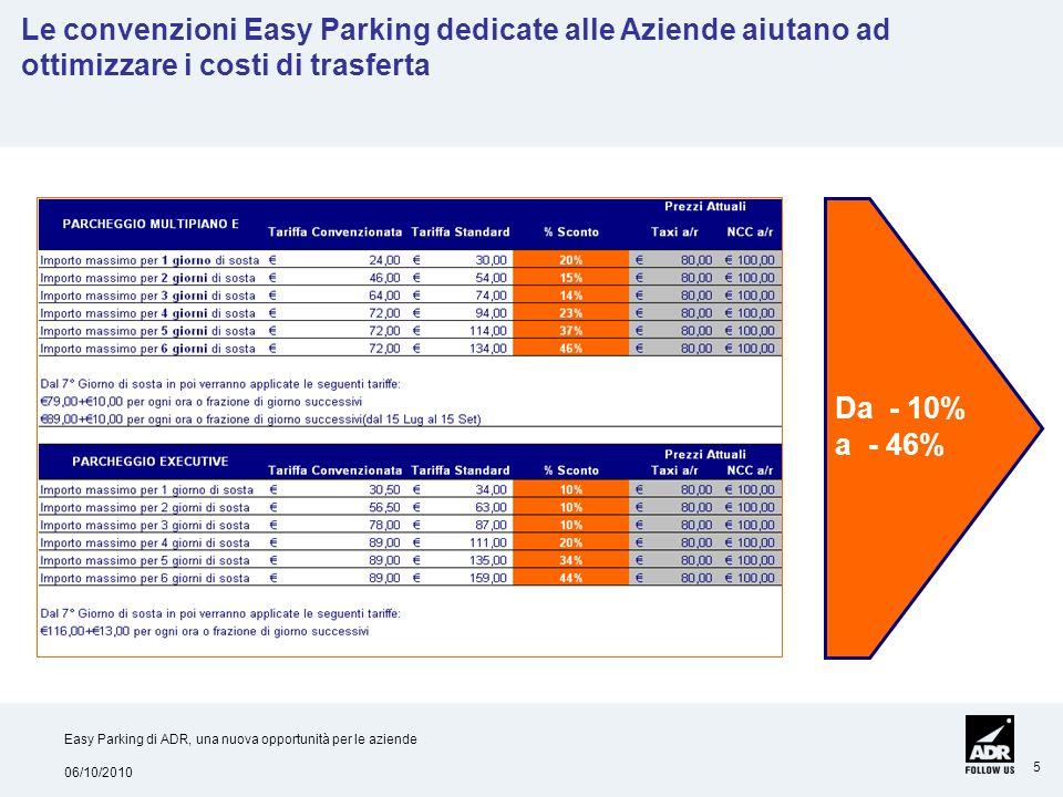 06/10/2010 Easy Parking di ADR, una nuova opportunità per le aziende 5 Le convenzioni Easy Parking dedicate alle Aziende aiutano ad ottimizzare i cost