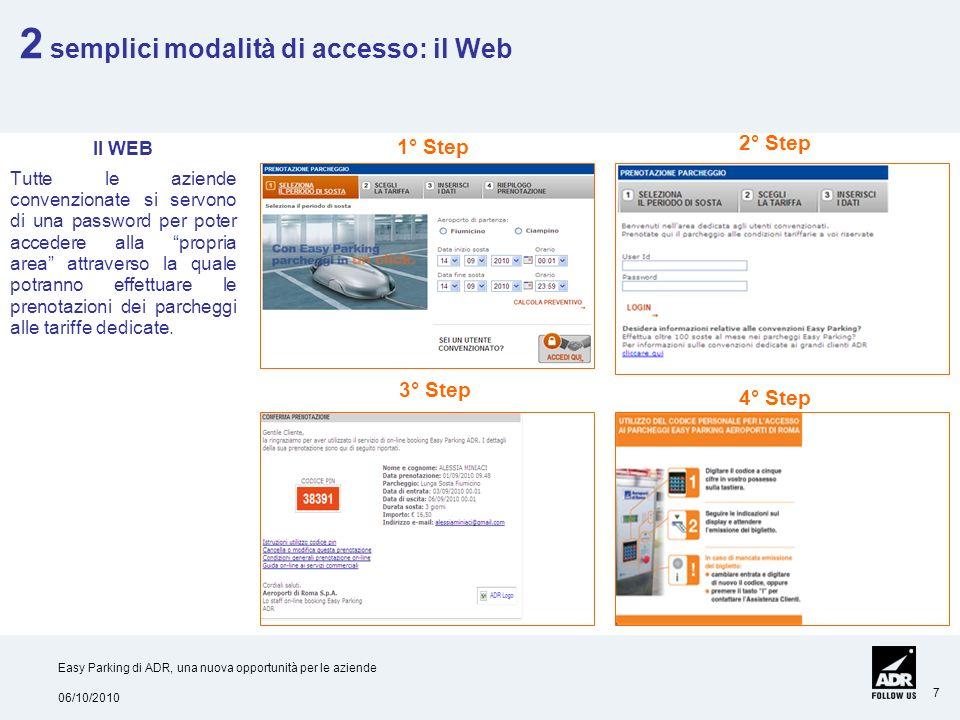 06/10/2010 Easy Parking di ADR, una nuova opportunità per le aziende 7 Il WEB Tutte le aziende convenzionate si servono di una password per poter acce