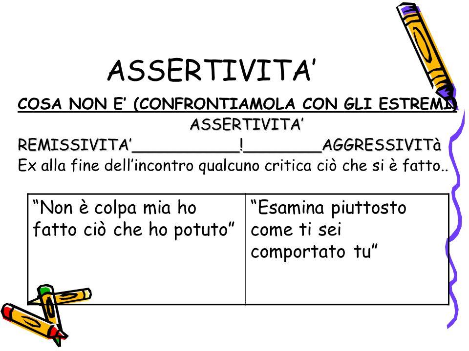 ASSERTIVITA COSA NON E (CONFRONTIAMOLA CON GLI ESTREMI) ASSERTIVITA REMISSIVITA___________!________AGGRESSIVITà Ex alla fine dellincontro qualcuno cri