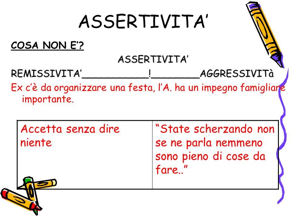 ASSERTIVITA COSA NON E.