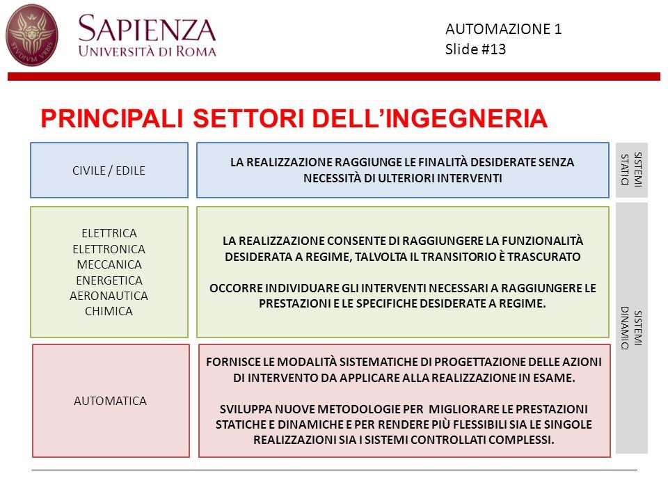 Facoltà di Ingegneria AUTOMAZIONE 1 Slide #13 PRINCIPALI SETTORI DELLINGEGNERIA CIVILE / EDILE AUTOMATICA ELETTRICA ELETTRONICA MECCANICA ENERGETICA A