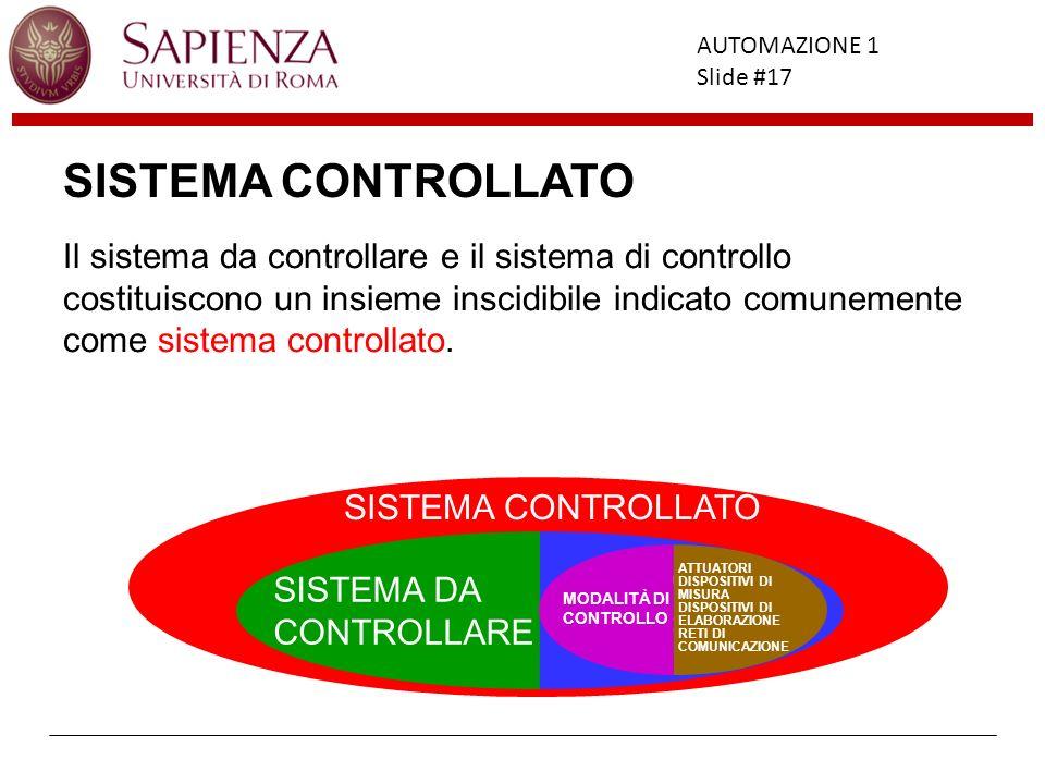 Facoltà di Ingegneria AUTOMAZIONE 1 Slide #17 SISTEMA CONTROLLATO Il sistema da controllare e il sistema di controllo costituiscono un insieme inscidi