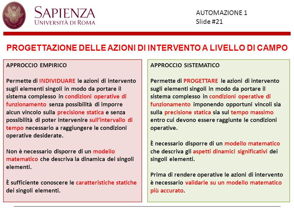 Facoltà di Ingegneria AUTOMAZIONE 1 Slide #21 PROGETTAZIONE DELLE AZIONI DI INTERVENTO A LIVELLO DI CAMPO APPROCCIO EMPIRICO Permette di INDIVIDUARE l