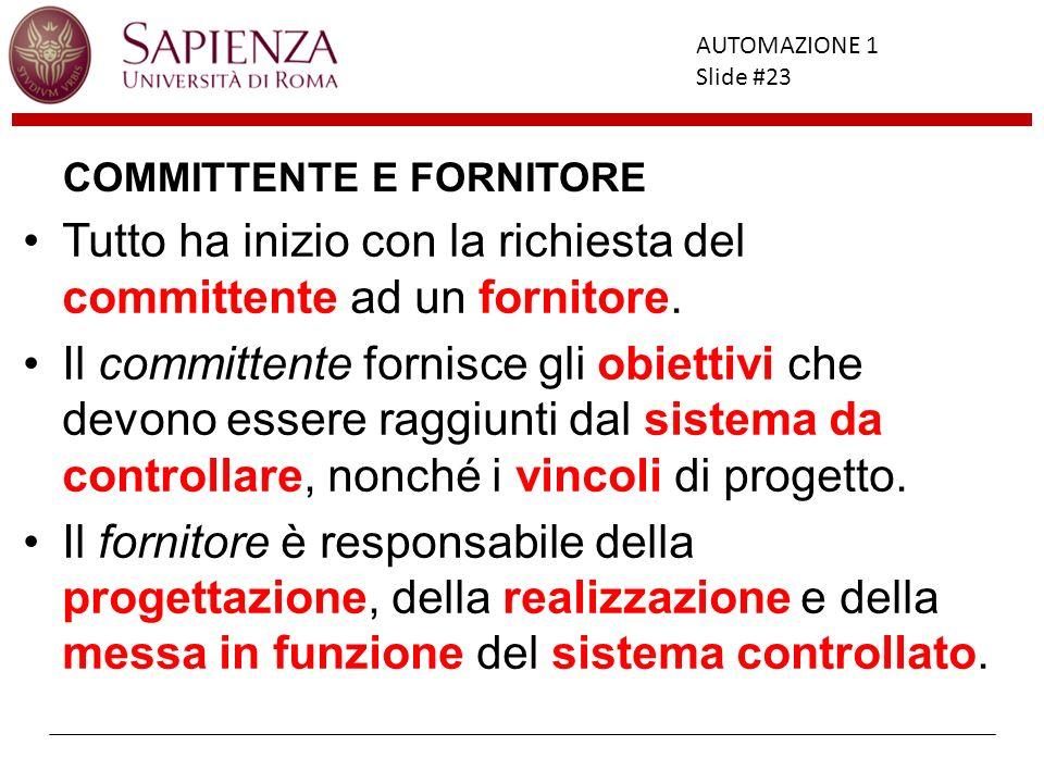Facoltà di Ingegneria AUTOMAZIONE 1 Slide #23 Tutto ha inizio con la richiesta del committente ad un fornitore. Il committente fornisce gli obiettivi