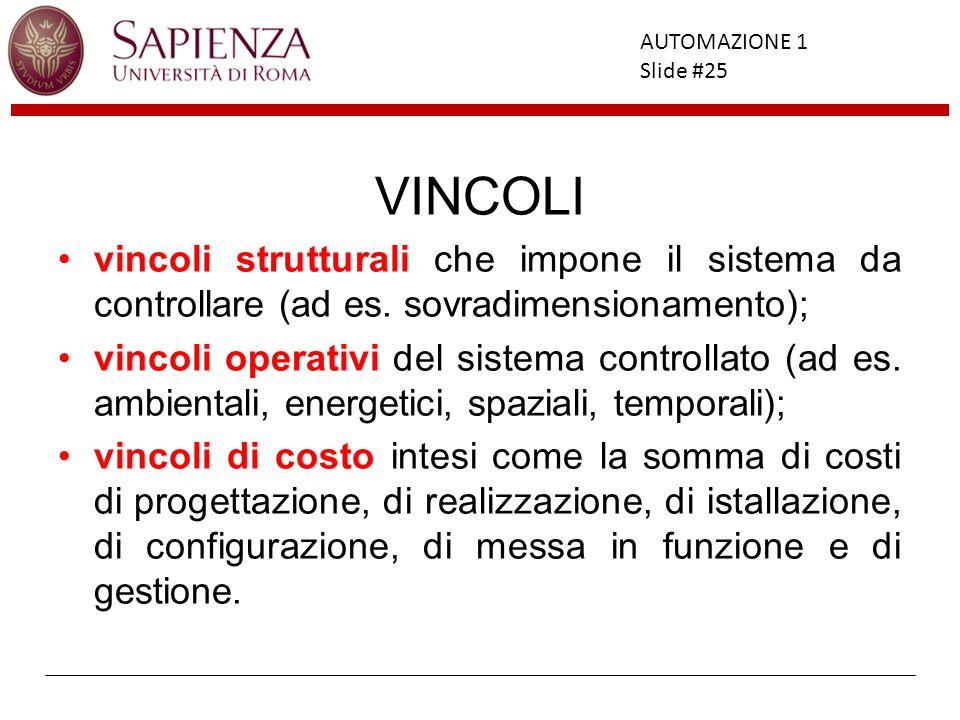 Facoltà di Ingegneria AUTOMAZIONE 1 Slide #25 VINCOLI vincoli strutturali che impone il sistema da controllare (ad es. sovradimensionamento); vincoli