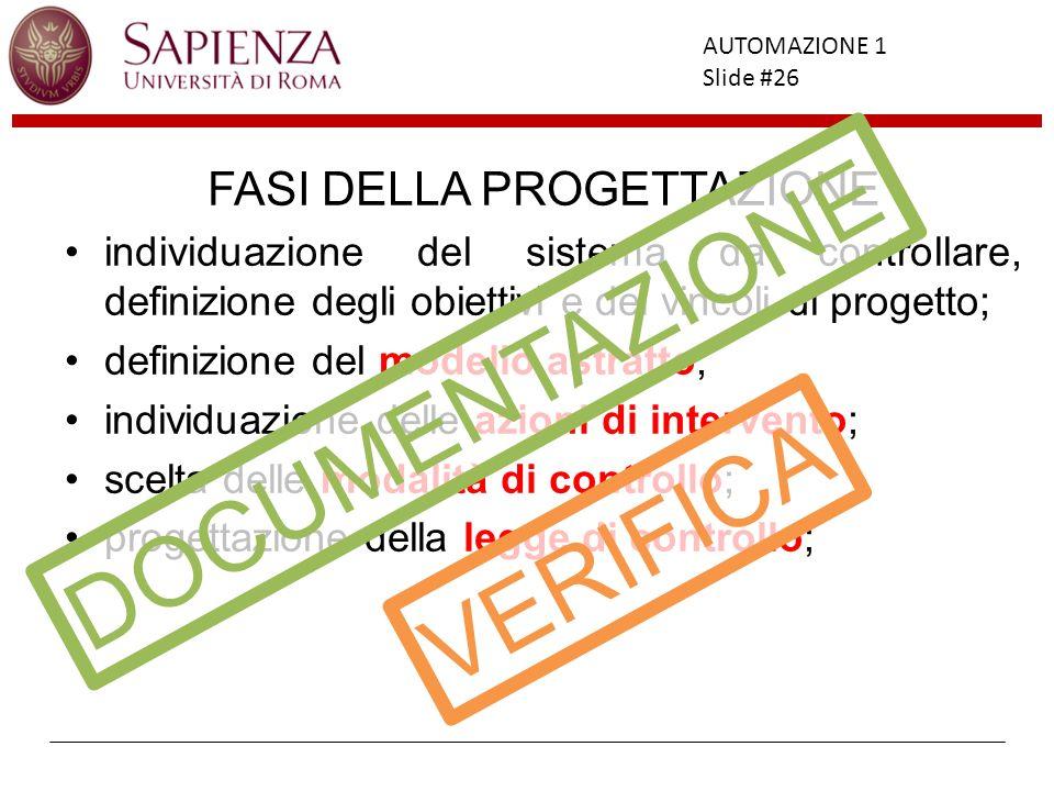 Facoltà di Ingegneria AUTOMAZIONE 1 Slide #26 FASI DELLA PROGETTAZIONE individuazione del sistema da controllare, definizione degli obiettivi e dei vi