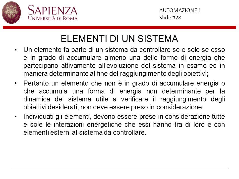 Facoltà di Ingegneria AUTOMAZIONE 1 Slide #28 ELEMENTI DI UN SISTEMA Un elemento fa parte di un sistema da controllare se e solo se esso è in grado di