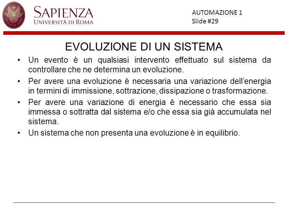 Facoltà di Ingegneria AUTOMAZIONE 1 Slide #29 EVOLUZIONE DI UN SISTEMA Un evento è un qualsiasi intervento effettuato sul sistema da controllare che n