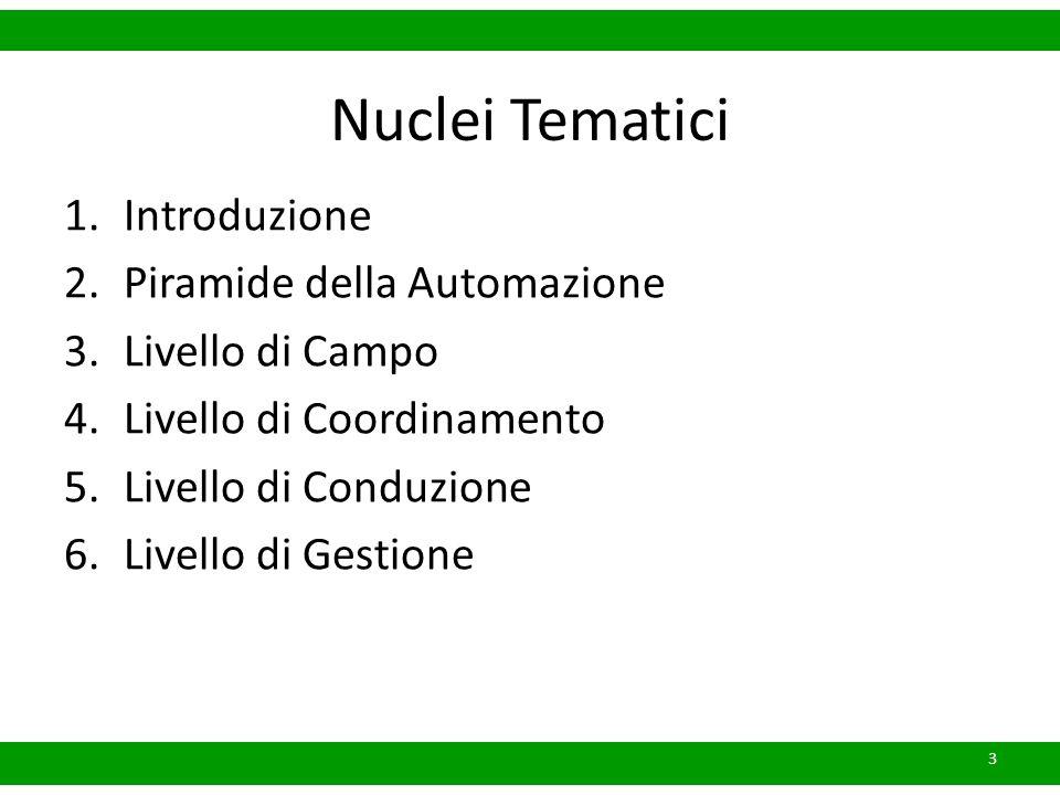 3 Nuclei Tematici 1.Introduzione 2.Piramide della Automazione 3.Livello di Campo 4.Livello di Coordinamento 5.Livello di Conduzione 6.Livello di Gesti