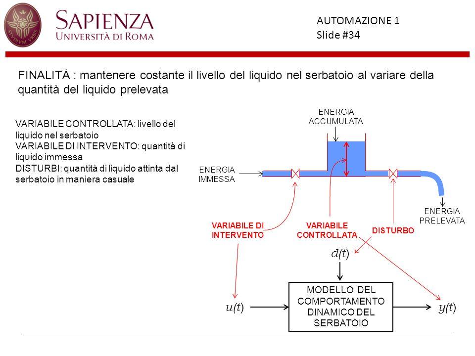 Facoltà di Ingegneria AUTOMAZIONE 1 Slide #34 ENERGIA IMMESSA ENERGIA ACCUMULATA ENERGIA PRELEVATA MODELLO DEL COMPORTAMENTO DINAMICO DEL SERBATOIO u(