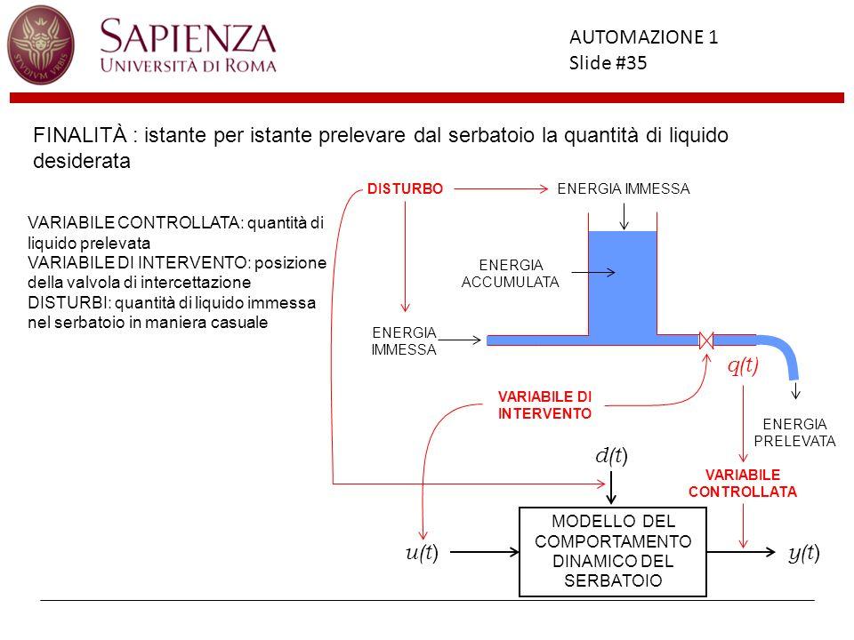 Facoltà di Ingegneria AUTOMAZIONE 1 Slide #35 VARIABILE DI INTERVENTO MODELLO DEL COMPORTAMENTO DINAMICO DEL SERBATOIO u(t ) y(t ) d(t ) FINALITÀ : is