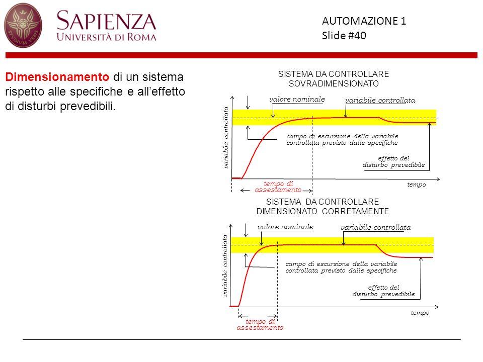 Facoltà di Ingegneria AUTOMAZIONE 1 Slide #40 Dimensionamento di un sistema rispetto alle specifiche e alleffetto di disturbi prevedibili. tempo varia