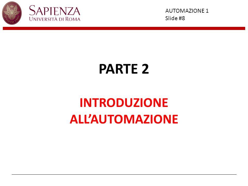 Facoltà di Ingegneria AUTOMAZIONE 1 Slide #19 SISTEMA CONTROLLATO COMPLESSO SCELTA DELLE CONDIZIONI OPERATIVE DEGLI IMPIANTI IN FUNZIONE DELLE FINALITÀ RICHIESTE ALLA PRODUZIONE AZIENDALE OTTIMIZZAZIONE DELLA GESTIONE DEL SISTEMA VERIFICA ON-LINE DEL RAGGIUMENTO DELLE CONDIZIONI OPERATIVE, IMPOSIZIONE DELLE CONDIZIONI OPERATIVE DESIDERATE E SEGNALAZIONE DI EVENTUALI ANOMALIE OTTIMIZZAZIONE DELLA CONDUZIONE DEGLI IMPIANTI INTERVENTI SPECIFICI FINALIZZATI ALLA OTTIMIZZAZIONE DELLA PRONTEZZA E DELLA FEDELTÀ DI RISPOSTA DEGLI ELEMENTI SINGOLI CAMPO ELEMENTI SINGOLI CONDUZIONE IMPIANTI COORDINAMENTO APPARATI GESTIONE SISTEMA COMPLESSO STRUTTURA DI UN SISTEMA CONTROLLATO COMPLESSO COORDINAMENTO DEGLI ELEMENTI SINGOLI DI OGNI APPARATO E SEQUENZIALIZZAZIONE DEGLI INTERVENTI OTTIMIZZAZIONE DELLE PRESTAZIONI DEGLI APPARATI
