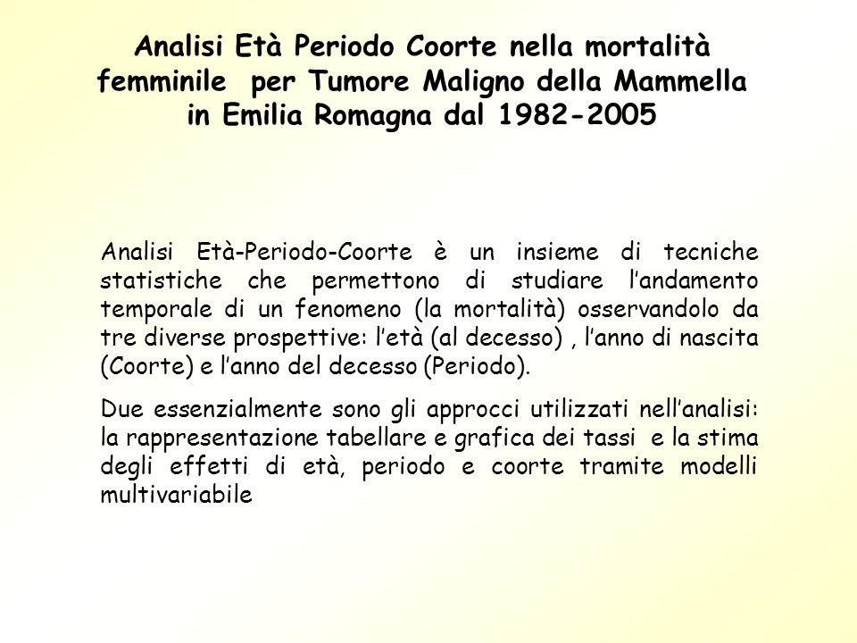 Analisi Età Periodo Coorte nella mortalità femminile per Tumore Maligno della Mammella in Emilia Romagna dal 1982-2005 Analisi Età-Periodo-Coorte è un