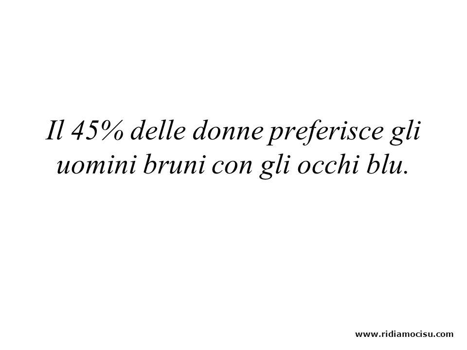 Il 45% delle donne preferisce gli uomini bruni con gli occhi blu. www.ridiamocisu.com
