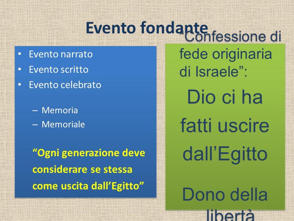 Evento fondante Evento narrato Evento scritto Evento celebrato – Memoria – Memoriale Ogni generazione deve considerare se stessa come uscita dallEgitt