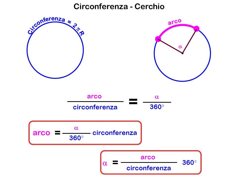 Circonferenza - Cerchio arco circonferenza 360° arco circonferenza 360° 360° arco circonferenza