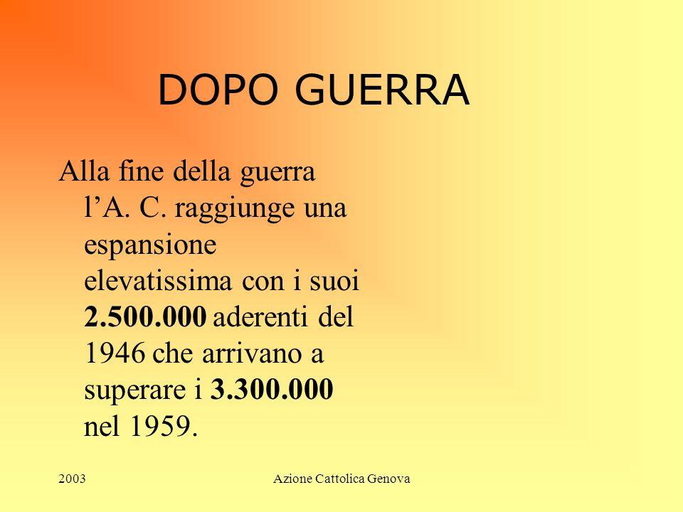 2003Azione Cattolica Genova 1929 Pio XI risponde con lenciclica Non abbiamo bisogno in cui afferma che il laicato e lAzione Cattolica non hanno bisogn