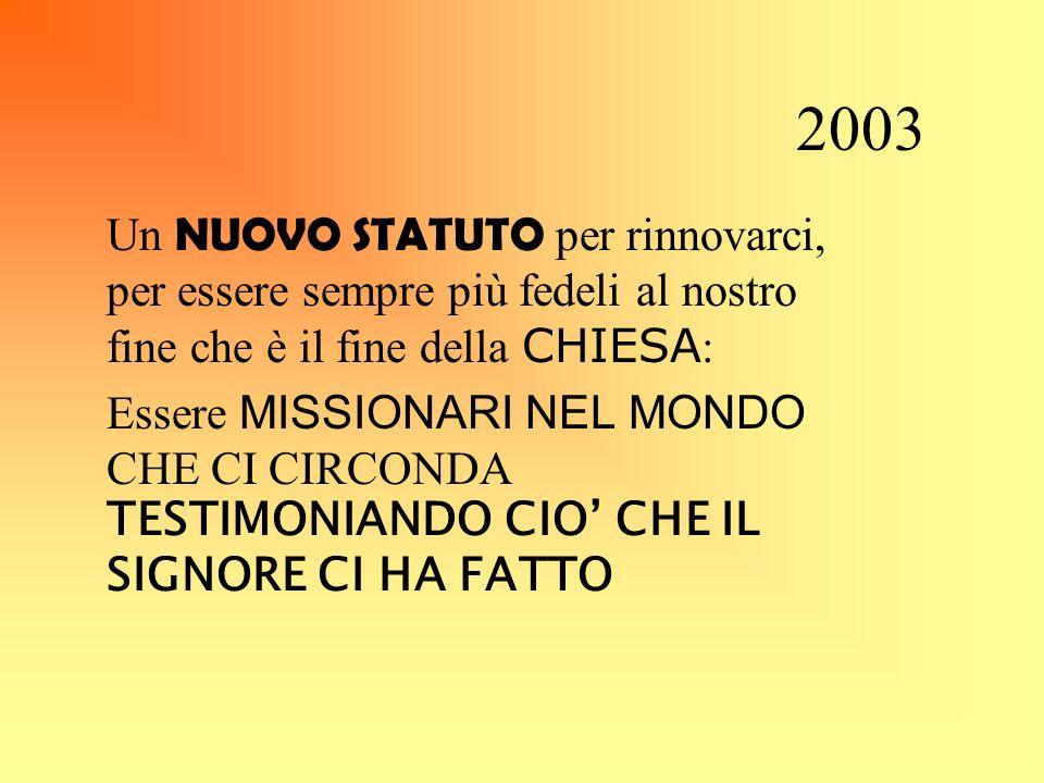 2003Azione Cattolica Genova 1969 Lunificazione In piena armonia con le prospettive postconciliari GIOVANIADULTI. (ACR) lA. C. si da un nuovo Statuto c
