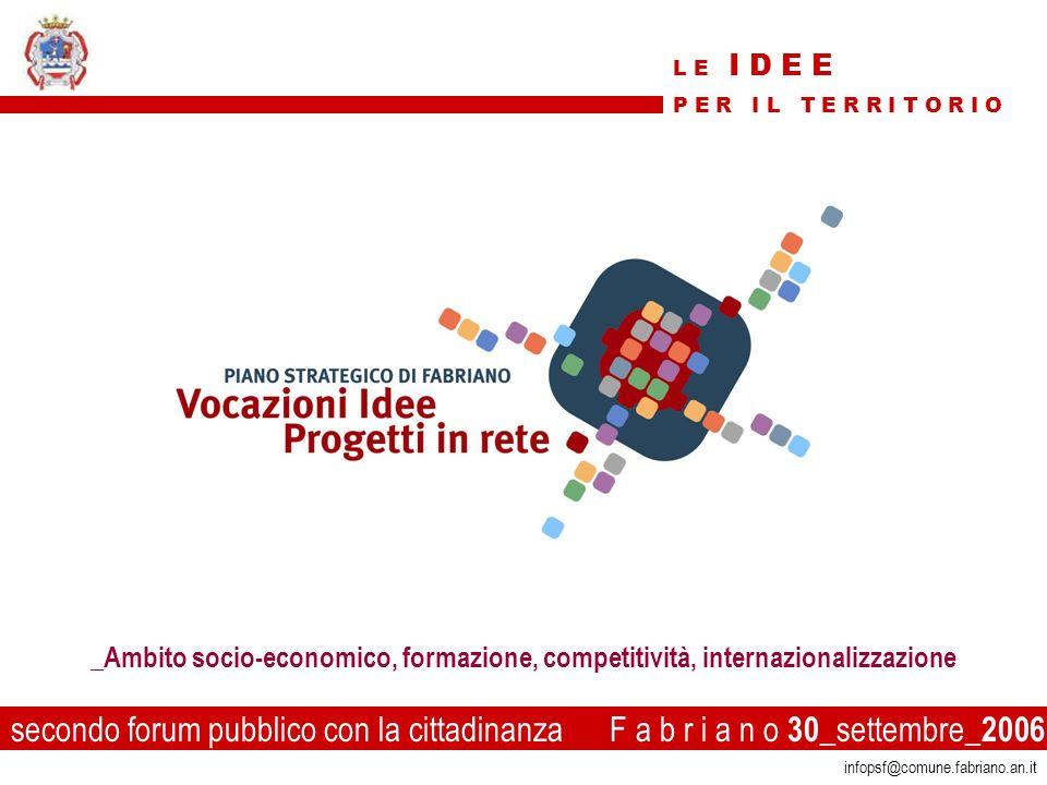1 infopsf@comune.fabriano.an.it secondo forum pubblico con la cittadinanza F a b r i a n o 30 _settembre_ 2006 _Ambito socio-economico, formazione, competitività, internazionalizzazione L E I D E E P E R I L T E R R I T O R I O