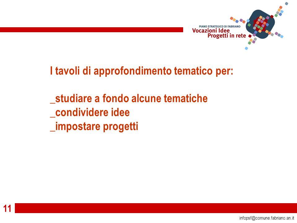 11 infopsf@comune.fabriano.an.it I tavoli di approfondimento tematico per: _studiare a fondo alcune tematiche _condividere idee _impostare progetti