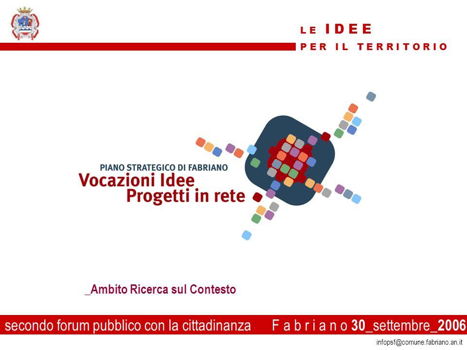 1 infopsf@comune.fabriano.an.it secondo forum pubblico con la cittadinanza F a b r i a n o 30 _settembre_ 2006 _Ambito Ricerca sul Contesto L E I D E E P E R I L T E R R I T O R I O