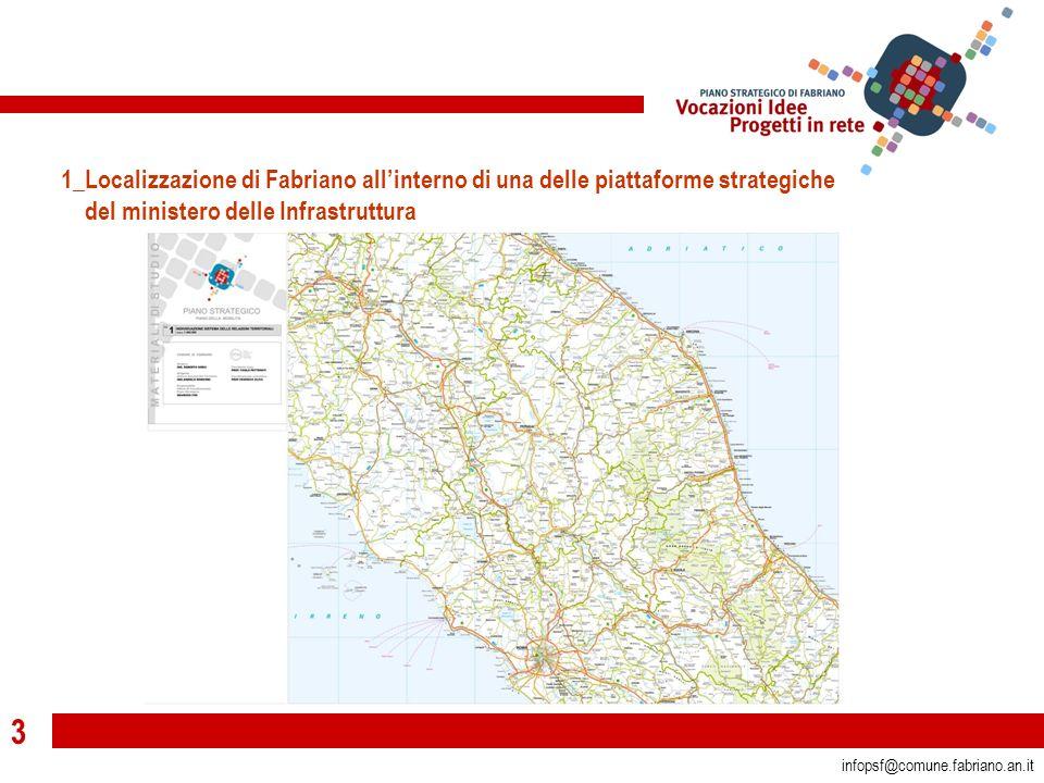 3 infopsf@comune.fabriano.an.it 1_Localizzazione di Fabriano allinterno di una delle piattaforme strategiche del ministero delle Infrastruttura
