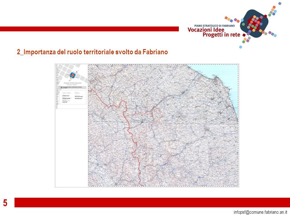 5 infopsf@comune.fabriano.an.it 2_Importanza del ruolo territoriale svolto da Fabriano