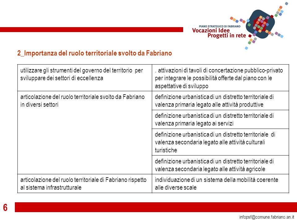 7 infopsf@comune.fabriano.an.it 3_Contenimento del consumo urbanistico del territorio
