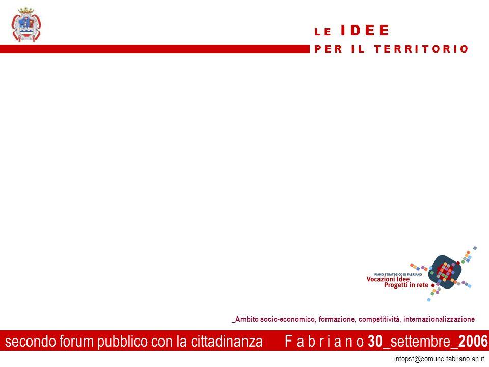 9 infopsf@comune.fabriano.an.it secondo forum pubblico con la cittadinanza F a b r i a n o 30 _settembre_ 2006 _Ambito socio-economico, formazione, competitività, internazionalizzazione L E I D E E P E R I L T E R R I T O R I O
