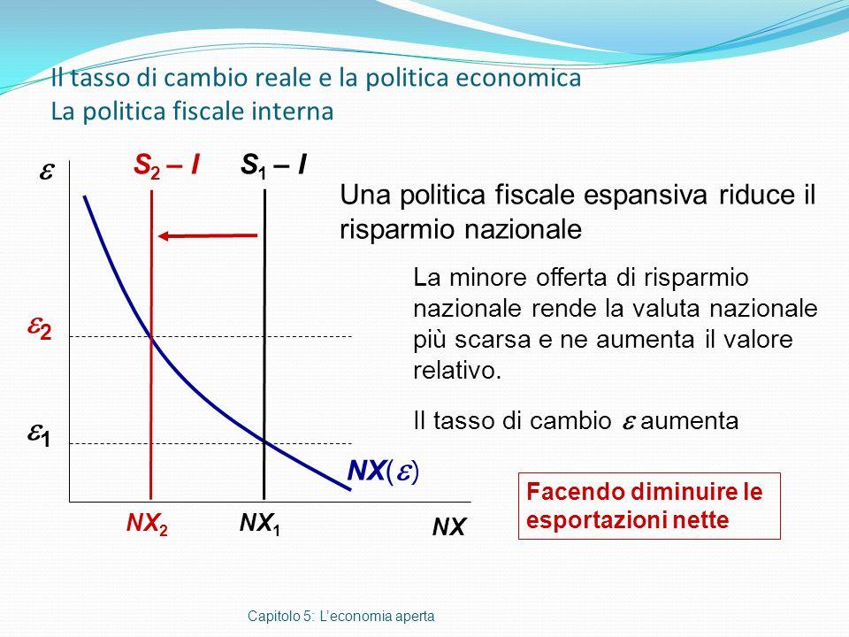Il tasso di cambio reale e la politica economica La politica fiscale interna Capitolo 5: Leconomia aperta NX Una politica fiscale espansiva riduce il