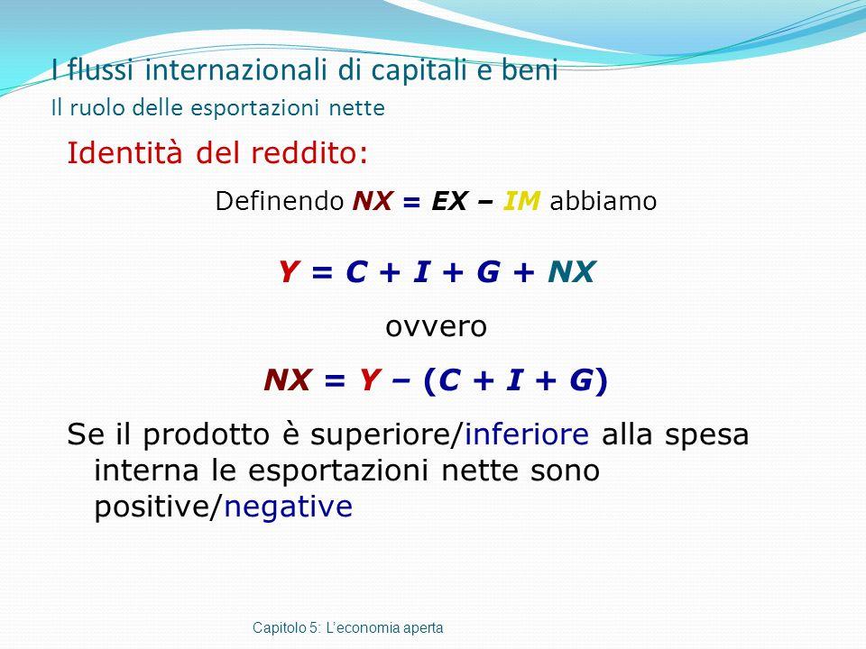 I flussi internazionali di capitali e beni Il ruolo delle esportazioni nette Capitolo 5: Leconomia aperta Identità del reddito: Definendo NX = EX – IM