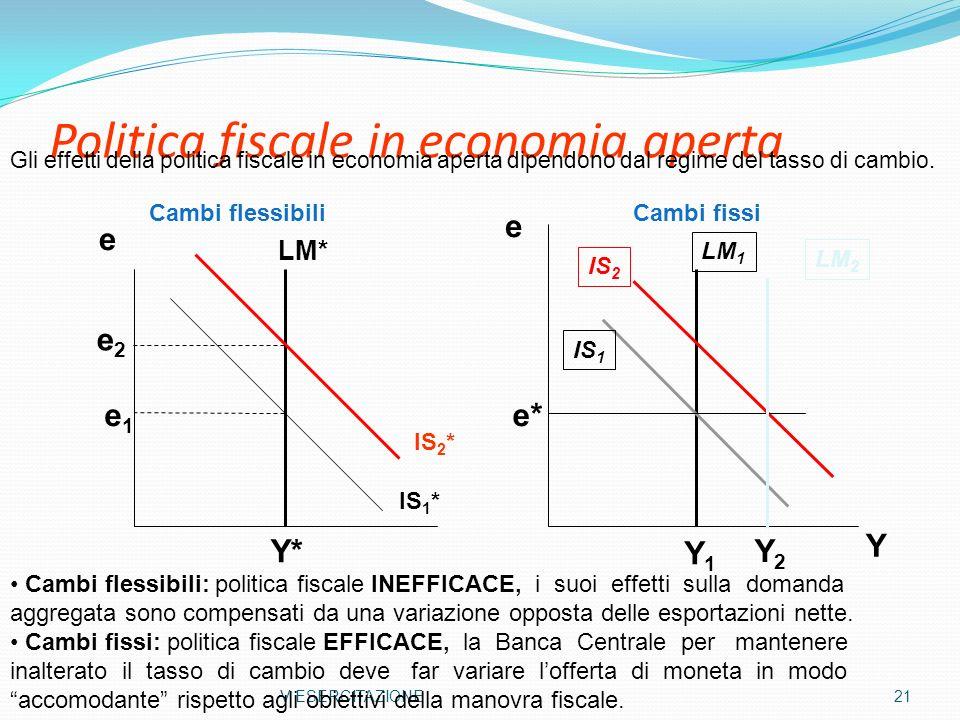 Politica fiscale in economia aperta V ESERCITAZIONE 21 Y e LM 1 LM 2 IS 2 IS 1 e Y* e1e1 e2e2 IS 1 * IS 2 * LM* e* Cambi fissiCambi flessibili Y1Y1 Y2
