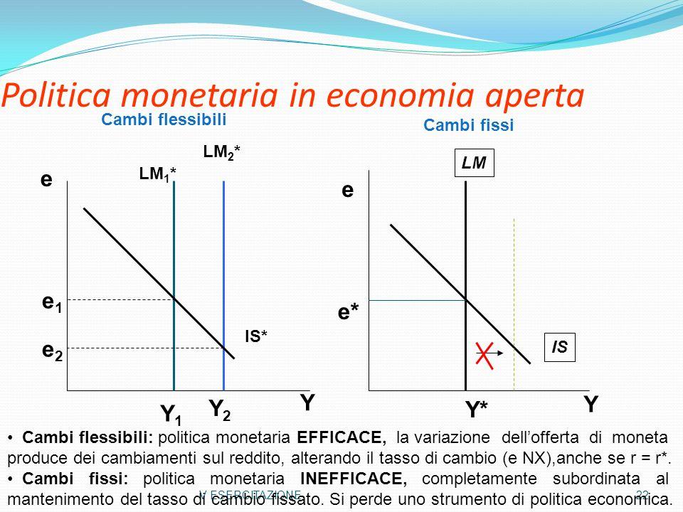 Politica monetaria in economia aperta V ESERCITAZIONE 22 IS LM e e* Y e Y2Y2 Y1Y1 LM 2 * LM 1 * IS* e1e1 e2e2 Y* Y Cambi fissi Cambi flessibili Cambi