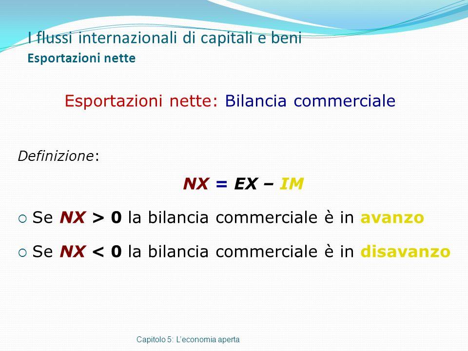 I flussi internazionali di capitali e beni Esportazioni nette Capitolo 5: Leconomia aperta Esportazioni nette: Bilancia commerciale Definizione: NX =