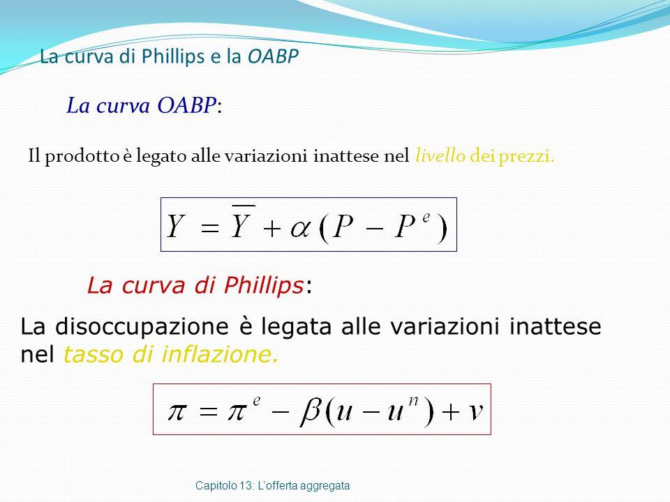 La curva di Phillips e la OABP La curva OABP: Il prodotto è legato alle variazioni inattese nel livello dei prezzi. Capitolo 13: Lofferta aggregata La