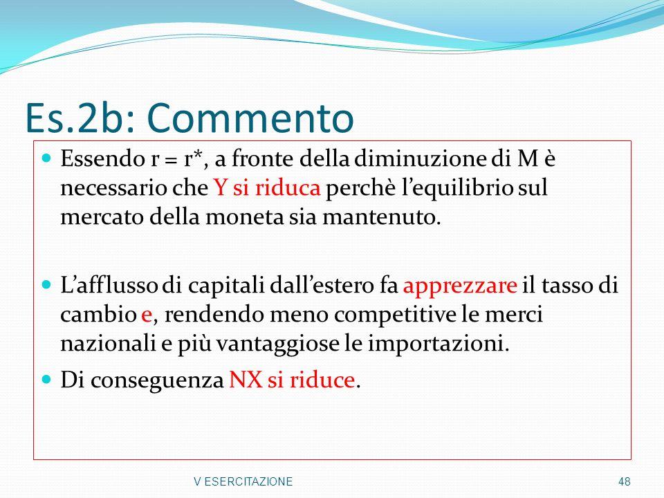 Es.2b: Commento Essendo r = r*, a fronte della diminuzione di M è necessario che Y si riduca perchè lequilibrio sul mercato della moneta sia mantenuto