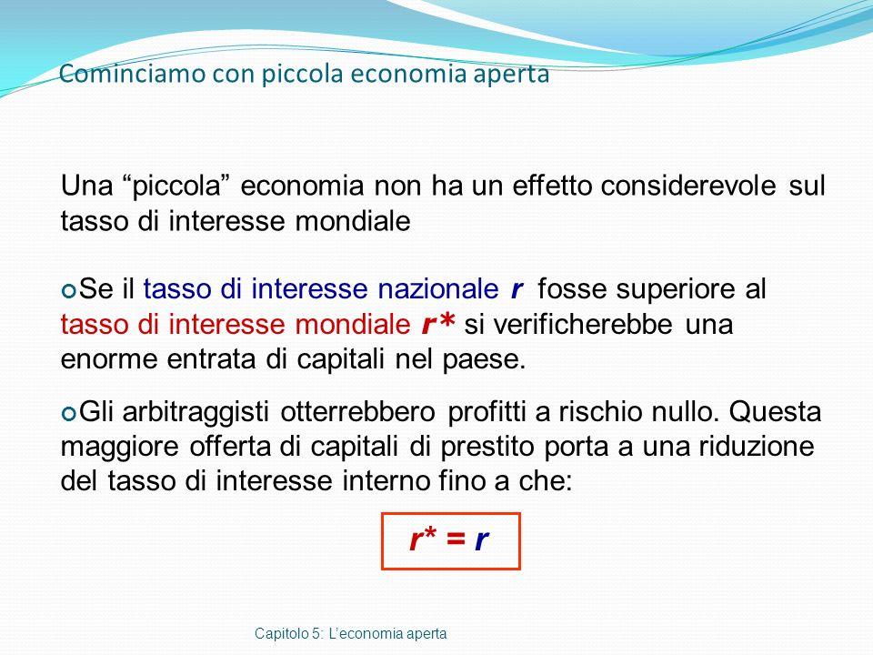 Cominciamo con piccola economia aperta Capitolo 5: Leconomia aperta Una piccola economia non ha un effetto considerevole sul tasso di interesse mondia