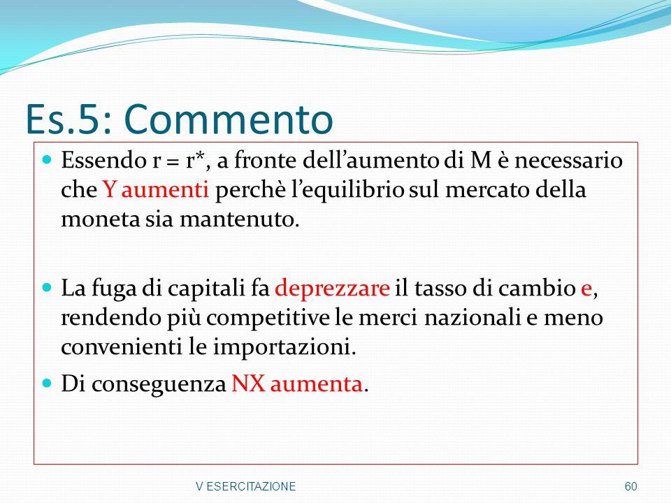 Es.5: Commento Essendo r = r*, a fronte dellaumento di M è necessario che Y aumenti perchè lequilibrio sul mercato della moneta sia mantenuto. La fuga