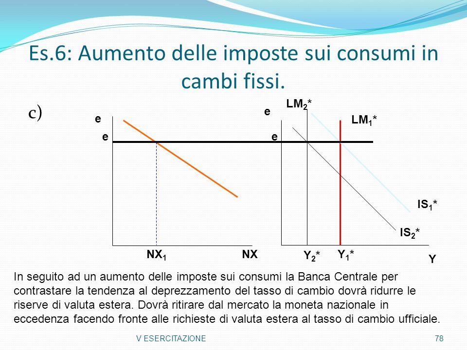 Es.6: Aumento delle imposte sui consumi in cambi fissi. c) V ESERCITAZIONE78 Y e Y1*Y1* e IS 2 * IS 1 * LM 1 * NX e NX 1 e Y2*Y2* LM 2 * In seguito ad