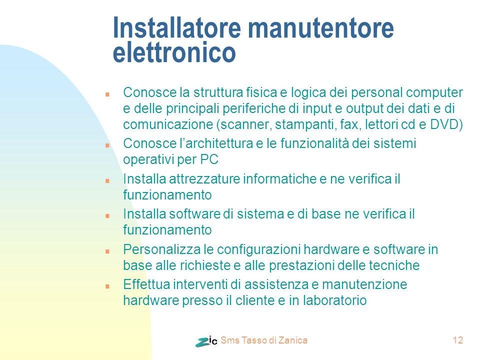 Sms Tasso di Zanica12 Installatore manutentore elettronico n Conosce la struttura fisica e logica dei personal computer e delle principali periferiche